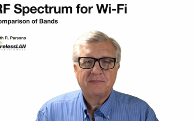 RF Spectrum for Wi-Fi