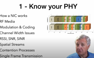 Know Your PHY