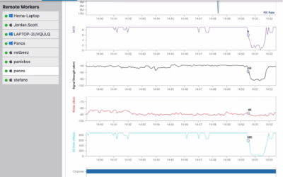 Wi-Fi Monitoring with NetBeez #NFD24