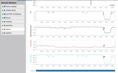Wi-Fi Monitoring with NetBeez #NFD24