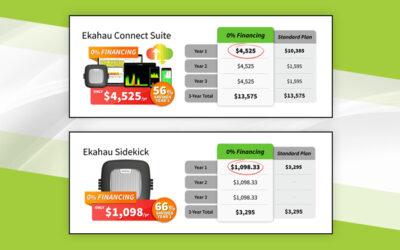 Ekahau Now Offers 0% Financing!