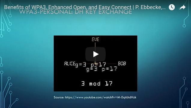 Benefits of WPA3, Enhanced Open, and Easy Connect | P. Ebbecke, P. Correll | WLPC Prague 2018