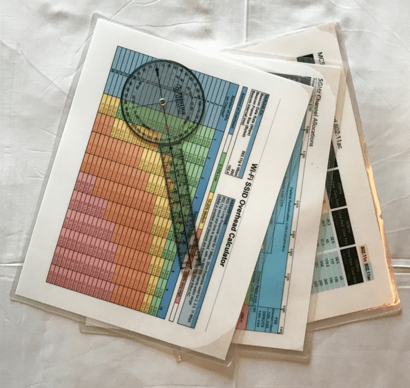 Instructor Kit 10 Laminated Cards & Goniometer