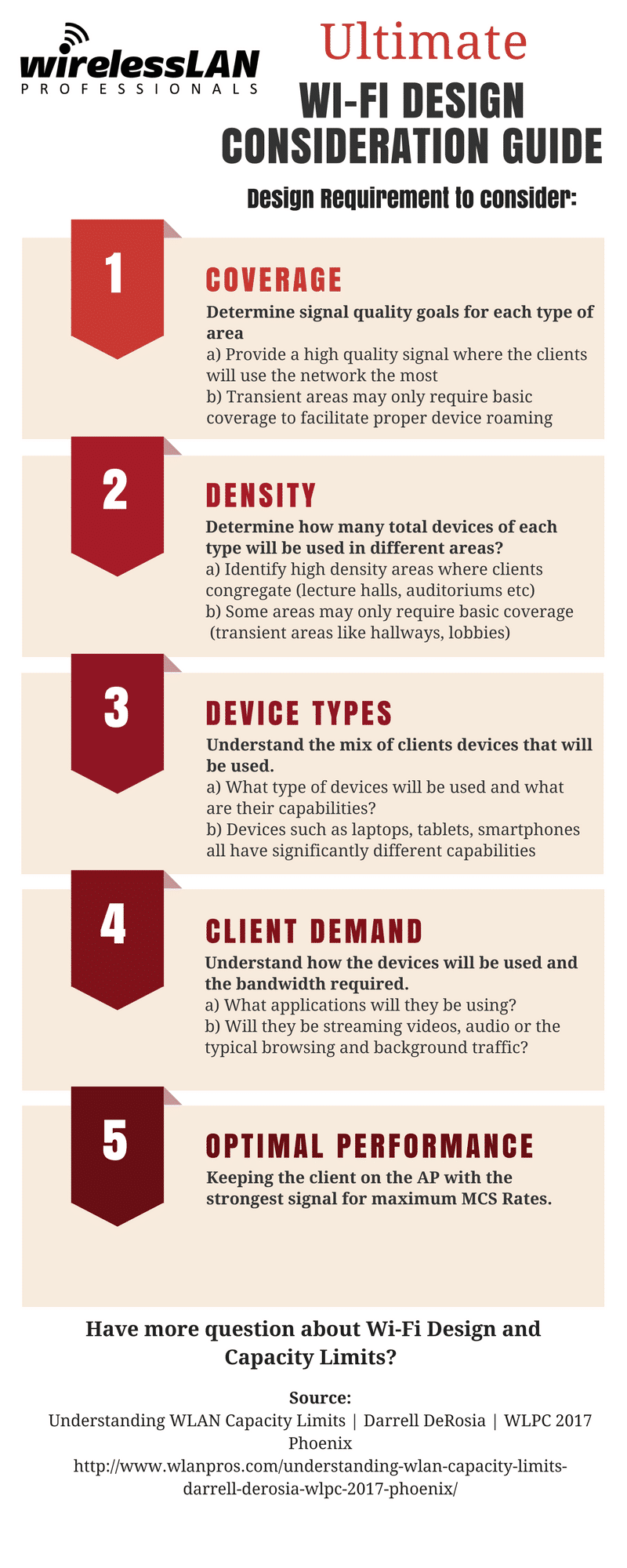 Ultimate Wi-Fi Design Consideration Guide (Infographic)