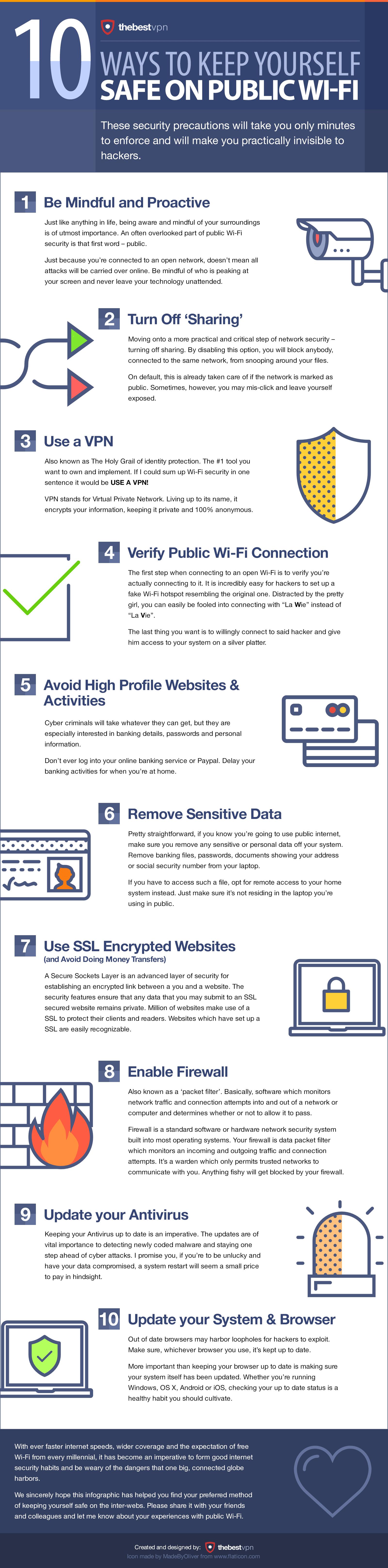 tbvpn-public-wifi-guide@2x-2